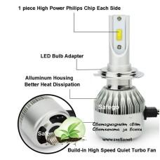 LED Крушки 9006 12V / 24V - 3800lm